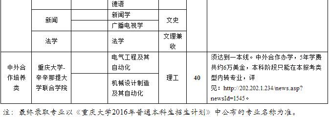 重庆大学2016年自主招生简章